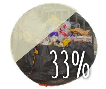 Ein Restmülleimer mit schwarzem Müllsack, darin verschiedene Verpackungen aus Plastik und Papier, eine Bananenschale hängt heraus. Ein Drittel des Restmülls besteht aus Biomüll. Das Bild ist zu einem Drittel überlagert mit einer Fläche in hellgrün. Die Zahl 33% steht groß darüber.